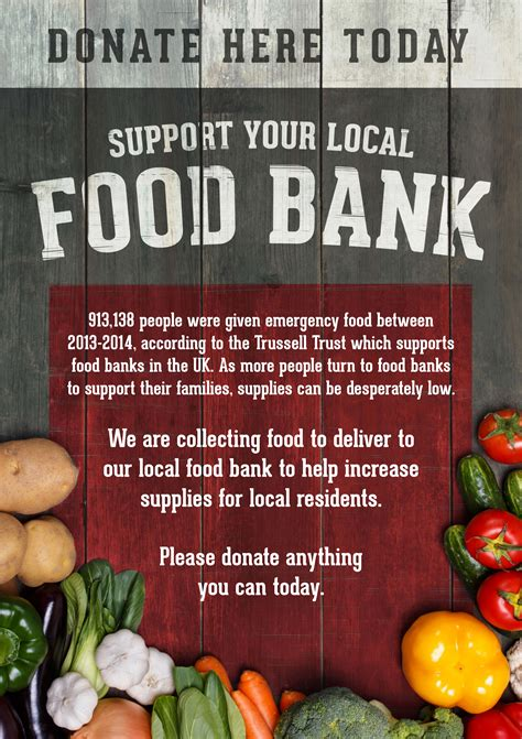 What To Donate To A Food Pantry by Foodbank Appeal May 2015