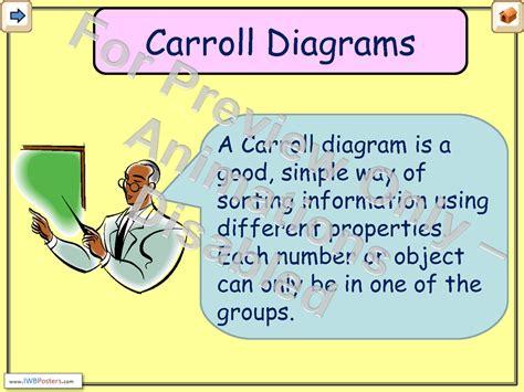 topmarks carroll diagrams maths novi harsono s website