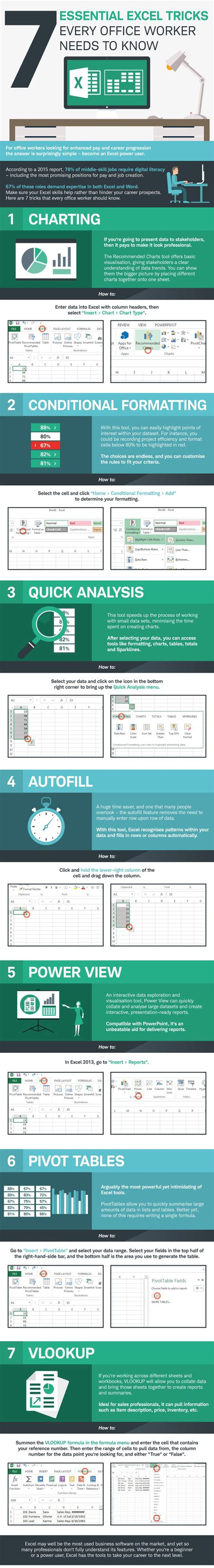 the tricks you need to know for decorating above cabinets 7 important excel tricks you need to know infographic