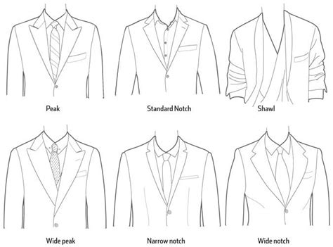 jacket pattern types lapels so many different styles know the difference