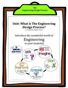 steam  engineering design process poster steam education engineering design process