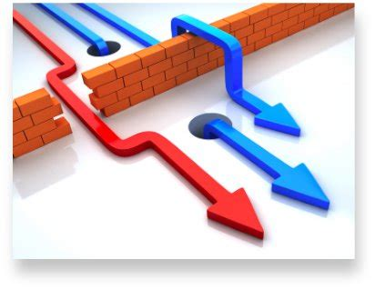 test firewall a systematic methodology for firewall testing