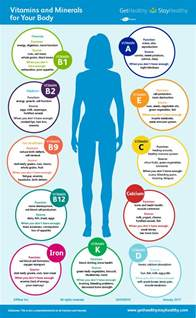 vitamins and minerals for your body get healthy stay healthy