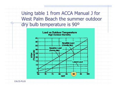 Acca Manual J Worksheet by 100 Acca Manual J Worksheet Speed Sheets Acca Load