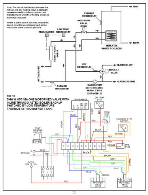 rheem thermostat wiring diagram 7 best images of heat and air thermostat diagram rheem heat thermostat wiring diagram