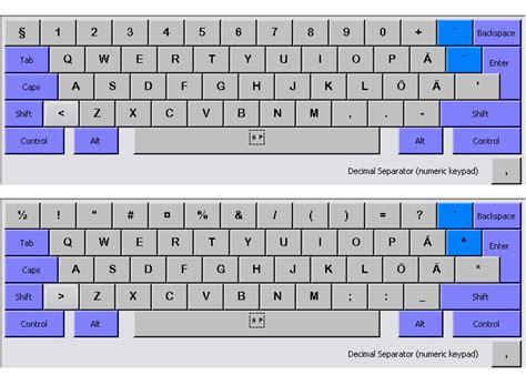 qwerty italian layout die internationalen tastaturbelegungen