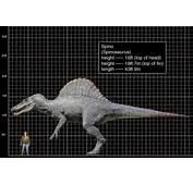Spinosaurus Planet Dinosaur Vs Jurassic