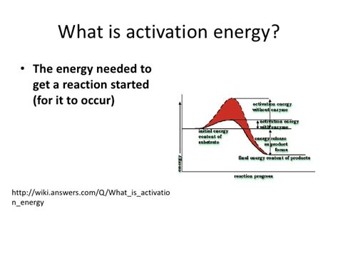 reaction x graph activation energy scatter chart made by delena