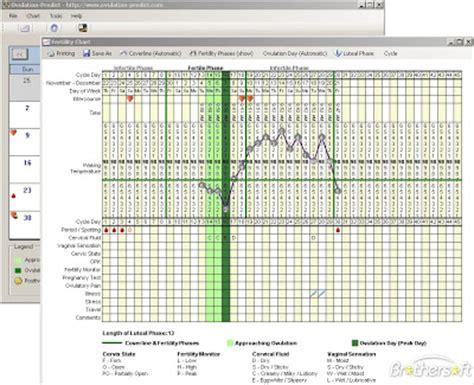 Calendar Predictor Ovulation Predictor Calendar