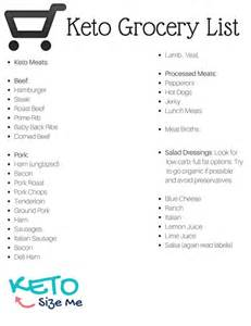 keto food list amp printable keto grocery list keto size me