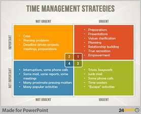 time matrix template easy tips to create time management matrix on powerpoint