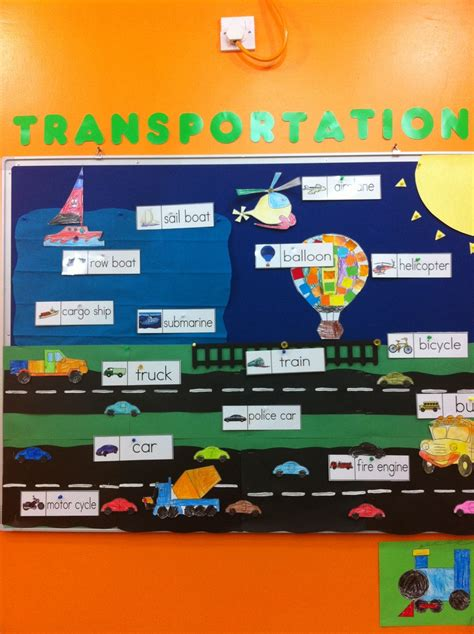 kindergarten themes transportation theme transportation kindergarten transportation theme