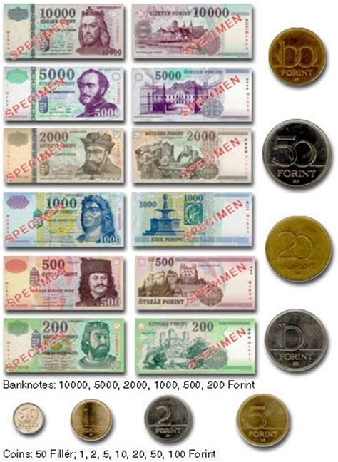 currency converter bali to uk money currency converter and search on pinterest