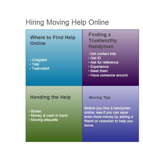 hiring movers hiring moving help online moving guru guide