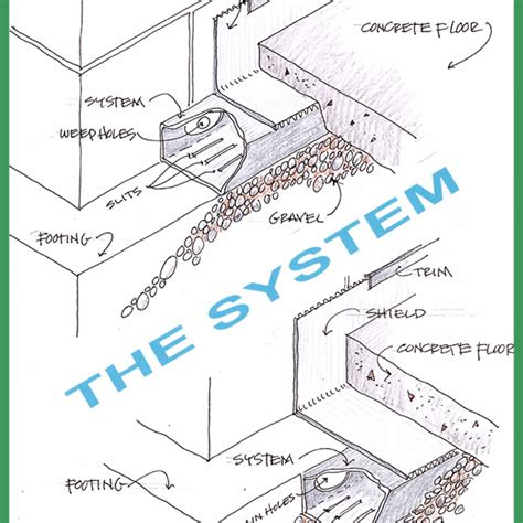 basement structural repair 100 basement structural repair berkshire county ma