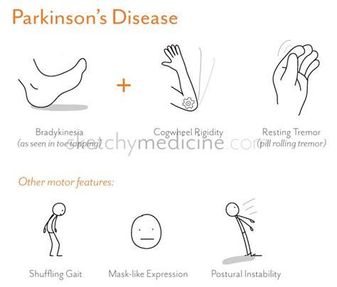 test parkinson parkinson s disease sketchy medicine