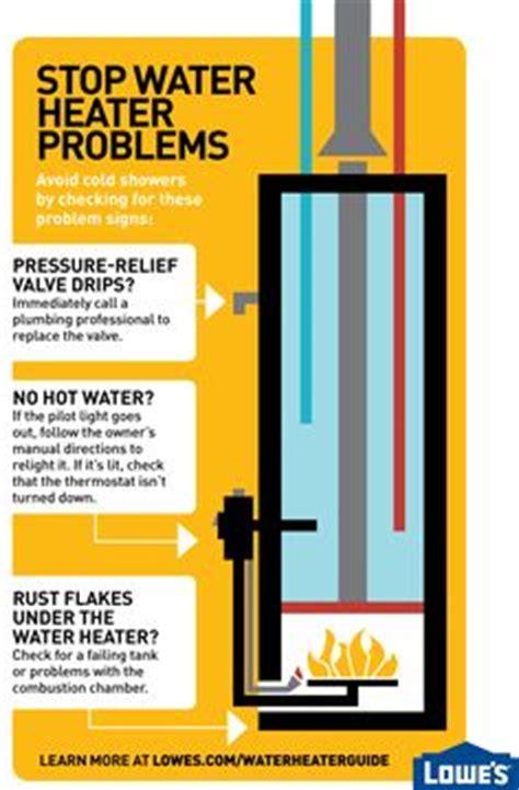 handyman tips home repair on diy tutorial