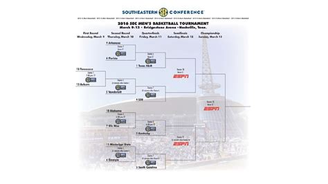 Section 4 Basketball Schedule by Sec S Basketball Tournament Bracket 2016 Wbma
