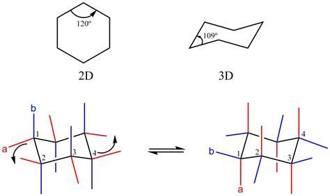qu 237 mica org 225 nica easy alcanos cicloalcanos - Silla Quimica Organica