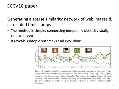 cvpr 2011 papers on the web computer vision resource cvpr 2014 papers on the web papers cvpr2014 reading quot
