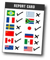 make your own report card on creating your own web globalization report card