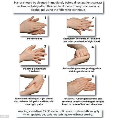 how to wash hand properly in step by step and propery washing six step2