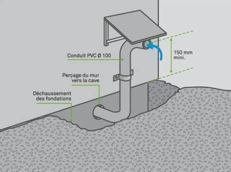 comment installer un extracteur dans une chambre de culture comment ventiler une cave leroy merlin
