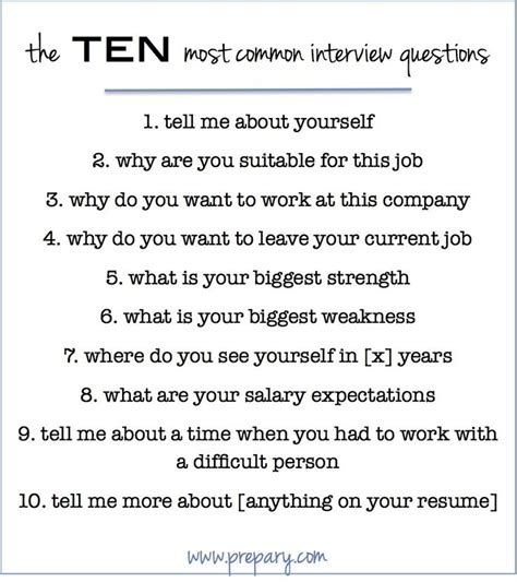 the most common and uncommon interview questions