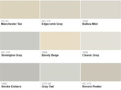 which paint color is the right one design solutions kgp