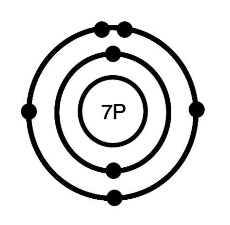 nitrogen bohr diagram bohr model of nitrogen atom image search results
