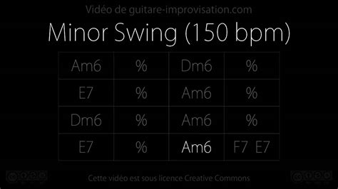 Minor Swing Backing Track by Minor Swing 150 Bpm Backing Track