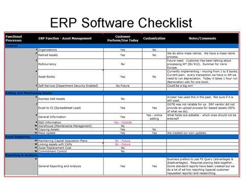 erp evaluation template conducting erp assessment to maximize erp roi erp the