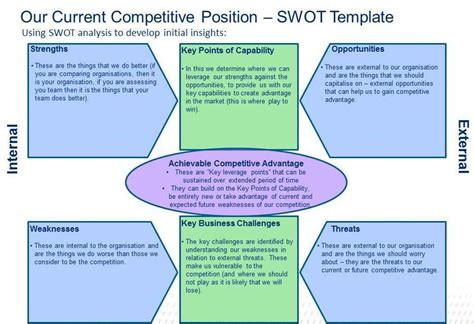 competitor swot analysis template pin competitor analysis template swot on