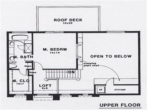 1900s House Plans The Early 1900s In America From The Early 1900s Farmhouse