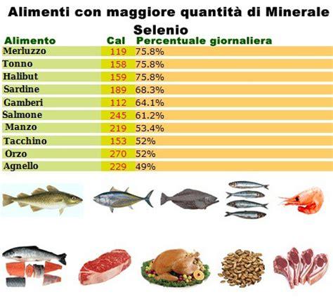 alimenti con selenio selenio minerale vitamine proteine