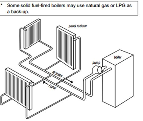 thermostat sw cooler wiring diagram condenser