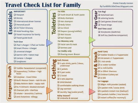 printable travel checklist for family fun with little ones updated the ultimate check list for