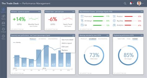 design dashboard dashboard design considerations and best practices toptal