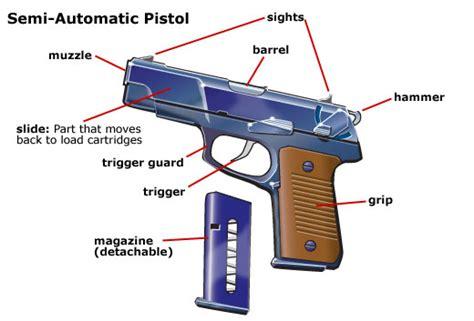 semi automatic gun parts gun will colorado