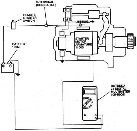 starter motor connection diagram efcaviation