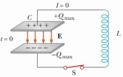 capacitor in lc circuit lecture 26