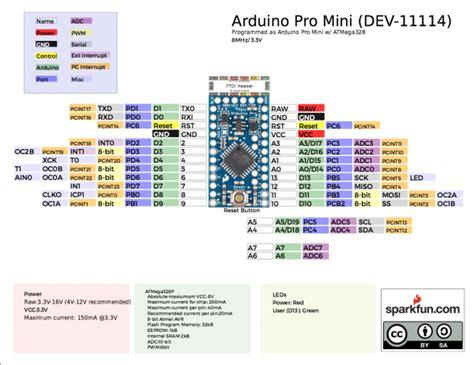 Pro Mini Module Atmega168 5v 16m Untuk Arduino Compatible Nano using the arduino pro mini 3 3v learn sparkfun