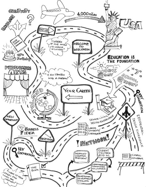 Drawing K Maps by Career Maps Show One S Career Journey In A Drawing Format