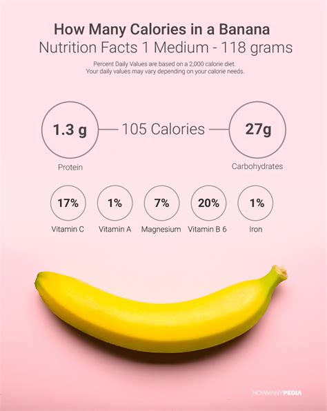 calories in how many calories in a banana howmanypedia