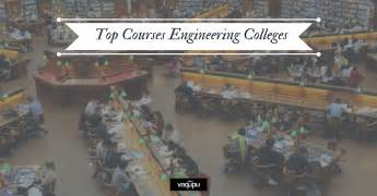 top btech  colleges  india  ranking