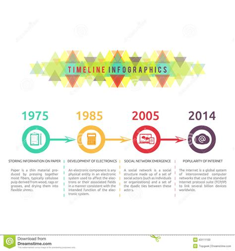 timeline infographic of data transmission on years stock