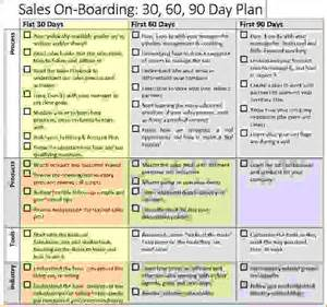 30 60 90 day business plan template 3 30 60 90 day business plan templatereport template