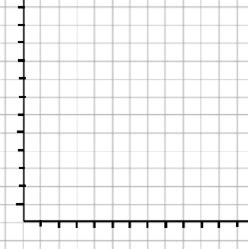 printable xy graph graph paper template with x y axis world of printable
