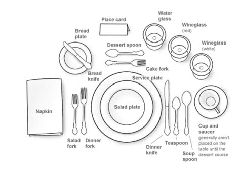 table etiquette the place setting rooted in foods table etiquette the place setting rooted in foods
