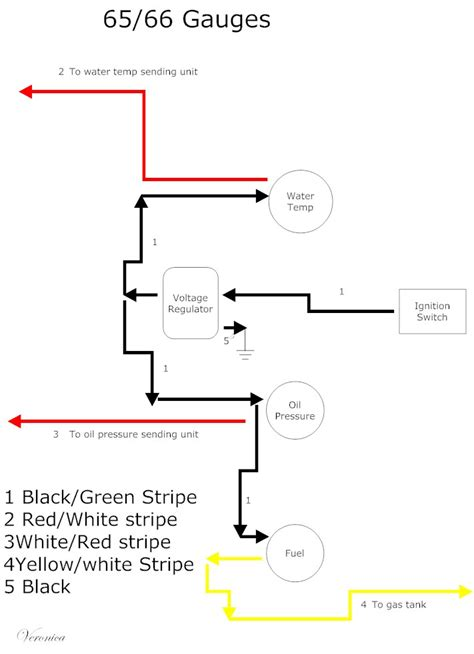 bf stereo wiring diagram stereo connectors diagram wiring